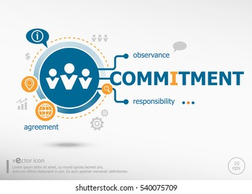 Commitment design and marketing concept. Project for web banner and creative process.