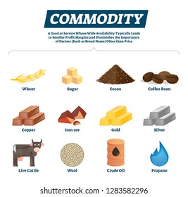 Commodity vector illustration. Economical raw materials and goods example. Isolated trade business concept with industry products or service set. Agricultural, oil and metal domestic export resources.