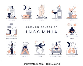Common causes of insomnia: stress, depression, jet lag, medications, sleep apnea, sedentary lifestyle, obesity, alcohol, smoking, coffee, heavy meal late, electronic devices. Vector illustrations set