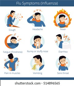 Common cold. Flat infographic - most commons symptoms of grippe. FLU SYMPTOMS or Influenz. Character sets. vectors illustrations