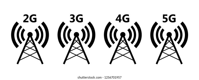 Communication antenna icons set. Mobile network 2G 3G 4G 5G.