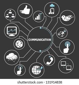 communication mapping