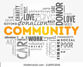 Community word cloud collage, social concept background