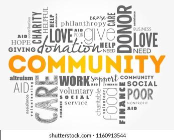 Gemeinschaftswortwolke-Collage, sozialer Hintergrund