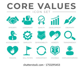 Company Core Values Icon Set. Integrity, Leadership, Quality and Development, Creativity, Accountability, Simplicity, Dependability, Honesty, Transparency, Passion, Will to win, Consistency, Courage