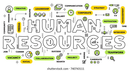 Company human resources concept. Vector creative illustration of human resources word lettering typography with line icons and tag cloud on white background. Thin line art style design of hr banner