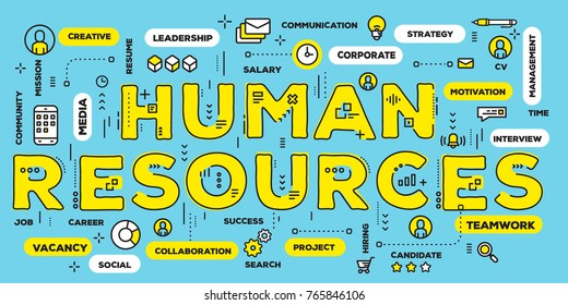 Company human resources concept. Vector creative illustration of human resources yellow word lettering typography with line icons and tag cloud on green background. Thin line art style design of hr