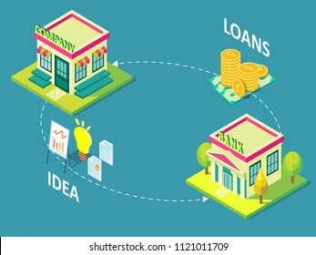 Company loan concept vector isometric illustration. Business loan process infographic with company building, idea, bank building and money symbols, icons.