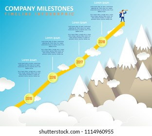 Company milestones vector timeline infographic. Company event timeline template with paper cut mountain rock and cloud landscape.