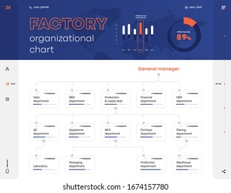 Company Organization Chart. Structure of company. Business hierarchy organogram chart infographics. Corporate organizational structure graphic elements. Modern vector info graphic tree layout design
