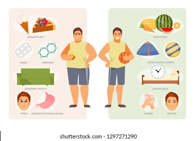 Comparative infographics of healthy and unhealthy lifestyle. Fat man and sporty man. Vector illustration