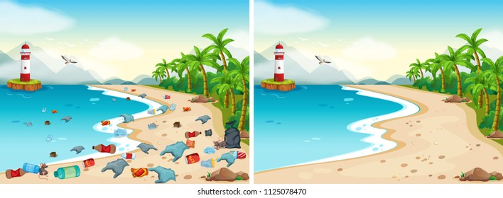 Comparison of Dirty and Clean Beach illustration