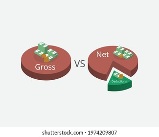 comparison of gross income and net income