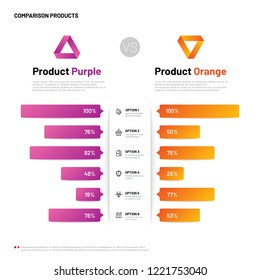 Comparison infographic. Bar graphs with compare description. Comparing infographics table. Choosing product vector versus concept