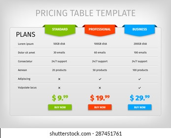 Comparison of services. Web pricing table template for business plan. Vector EPS10 illustration. Colorful 3d chart.