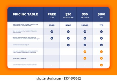 Comparison table. Price chart template, business plan pricing grid, web banner checklist design template. Vector compare price design list