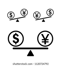 Comparison of US Dollar and Japanese Yen / Chinese Yuan coins, USD JPY / CNY, Simple black scale