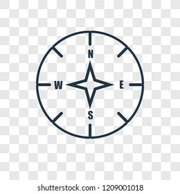Compass concept vector linear icon isolated on transparent background, Compass concept transparency concept in outline style