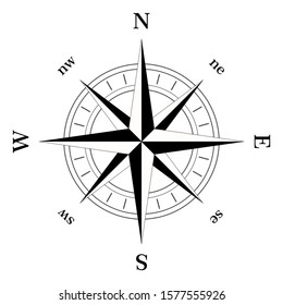 Compass face with wind rose and dial. Navigation direction indicator vector.