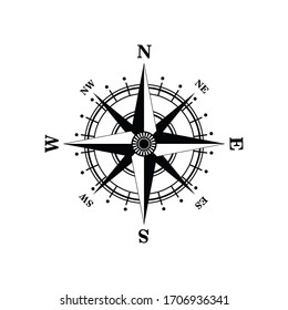 Compass Icon Design Vector Template