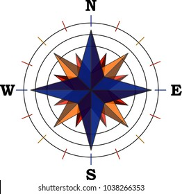 A compass with the main cardinal points, vector