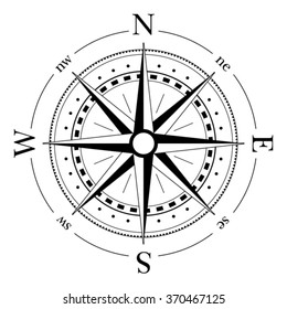 Compass navigation dial - highly detailed vector illustration