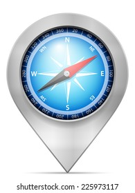 Compass on a white background.