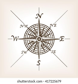 Compass rose sketch style vector illustration. Old engraving imitation.