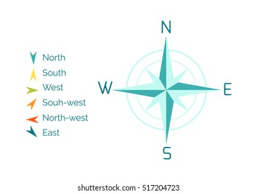 Compass rose vector. Flat design. Cartographic symbol with cardinal directions and intermediate points names. Geographic azimuths. For touristic, traveling, educational concepts. On white background