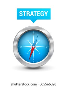 Compass & Strategy Tag