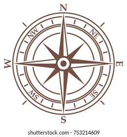 Compass in vintage style on white background.