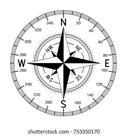 Compass wind rose. Vector illustration isolated on white background