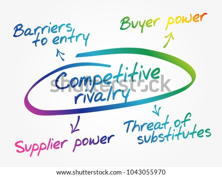 Competitive Rivalry Five Forces Mind Map Stock Vector Royalty Free