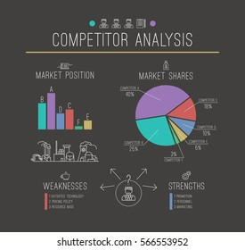 Competitor analysis infographics