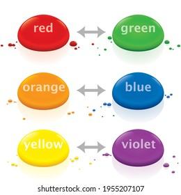 Complementary colors, color theory, red green, orange blue, yellow violet, opposite colored drops. Isolated vector illustration on white background.