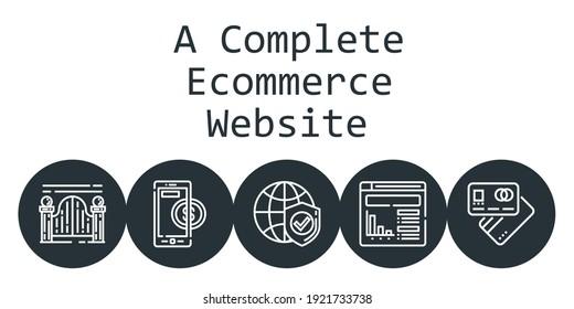 a complete ecommerce website background concept with a complete ecommerce website icons. Icons related debit card, website, gateway, internet, online payment