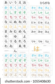 Complete Japanese hiragana syllabary vector design to study a new language