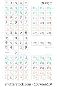 Complete Japanese katakana syllabary vector design to study a new language