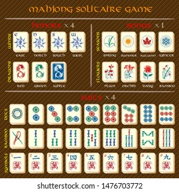 Complete mahjong set with symbols explanations.
