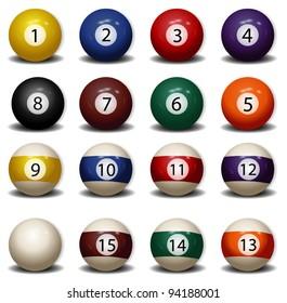 Complete Set of Billiard Balls