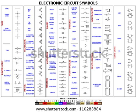 Complete Set Vector Electronic Circuit Symbols Stock Vector Royalty