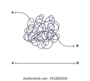 Complex and easy simple way from point A to B vector illustration. Chaos simplifying, problem solving and business solution searching challenge concept. Hand drawn doodle scribble chaos path lines.