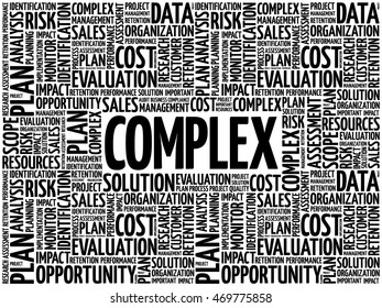 Complex word cloud collage, business concept background