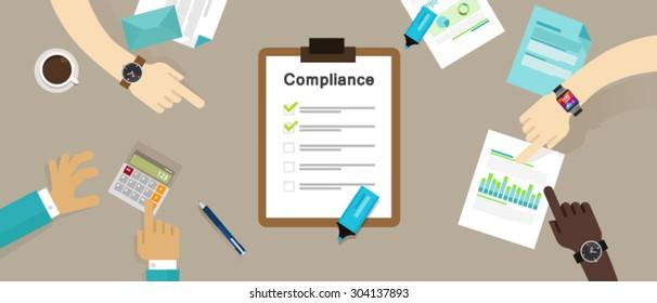 compliance board company policy check list