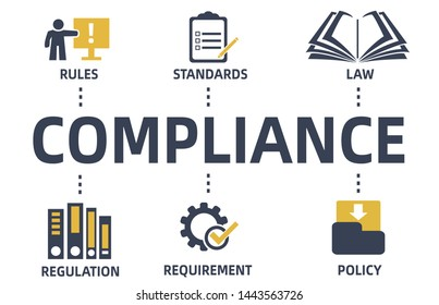 compliance concept chart with icons and keywords