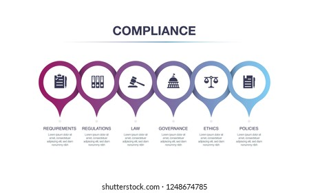 COMPLIANCE INFOGRAPHIC CONCEPT