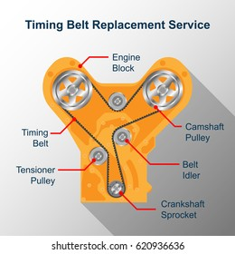component of engine and timing belt