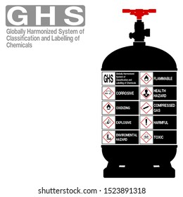 Composition of GHS pictograms in the gas cylinder icon
