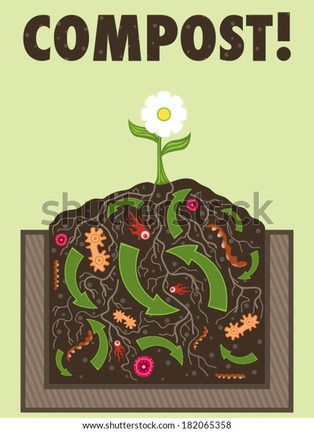 Compost organic waste recycling to soil vector illustration