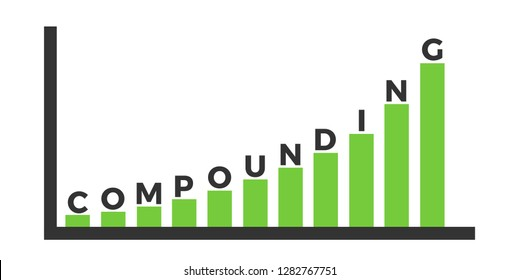 Compounding and compound interest - long-term investment with growing value and price - financial reinvestment of capital and economical asset. Vector illustration